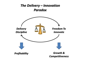 Delivery Innovation Paradox