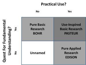 Stokes Research Model
